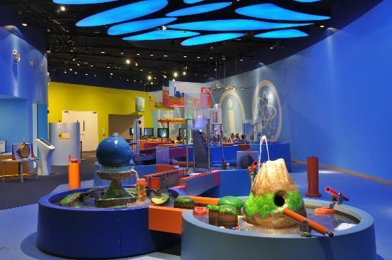 Brief Report on Visit to Science Centre