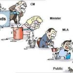 Corruption problem | Advantages and Disadvantages Of Democracy
